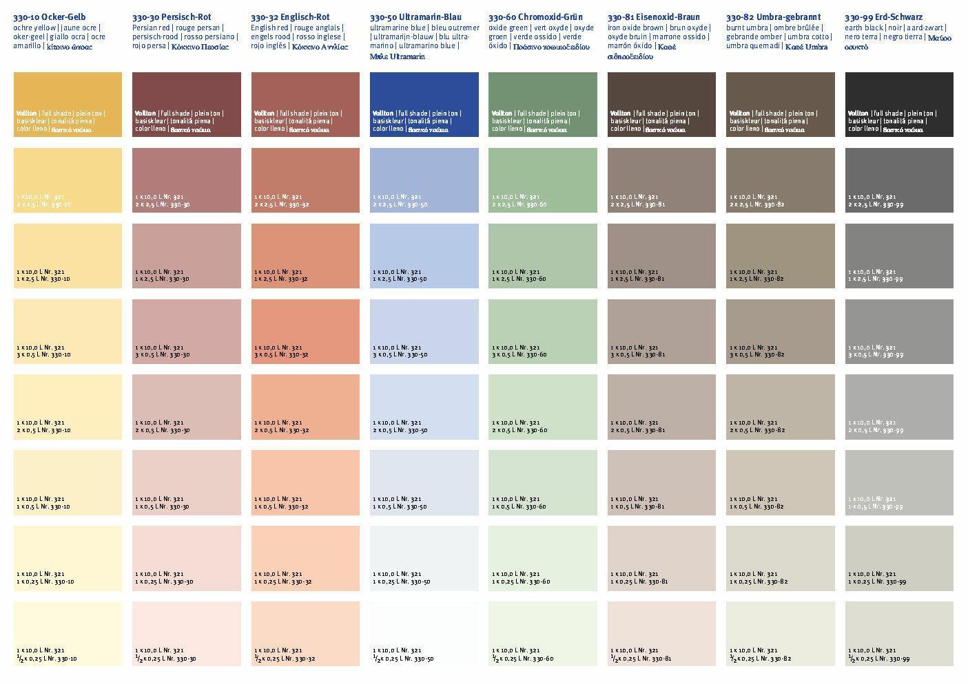 maling farver Farvekort for Kulørt Vægmaling/toner nr. 330   Gratis farvekort  maling farver